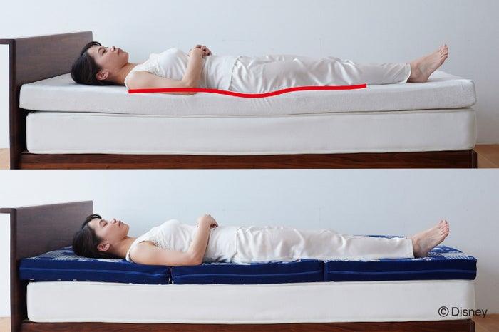 上:腰が沈んでしまうと身体の一ヶ所に負担が集中 下:高反発なら理想的な寝姿勢をキープ