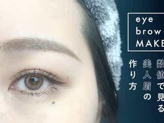 数値で見るからわかりやすい「黄金バランス美眉の作り方」 どんな人でも美人眉になれる!