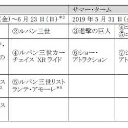 ユニバーサル・クールジャパン 2019詳細/画像提供:ユー・エス・ジェイ