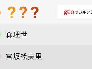 本当に美しいと思うミス・ユニバース日本代表(2000年代)ランキング
