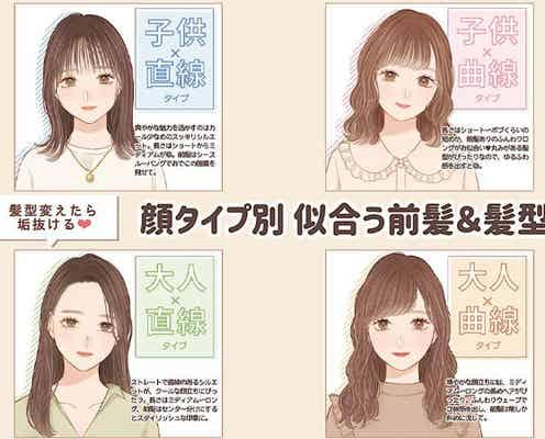 誰でもすぐキレイに可愛くなれる!顔タイプ診断でわかる♡似合う「前髪&ヘアスタイル」