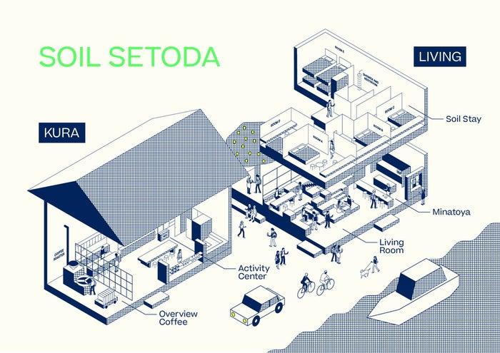 SOIL SETODA/画像提供:しおまち企画
