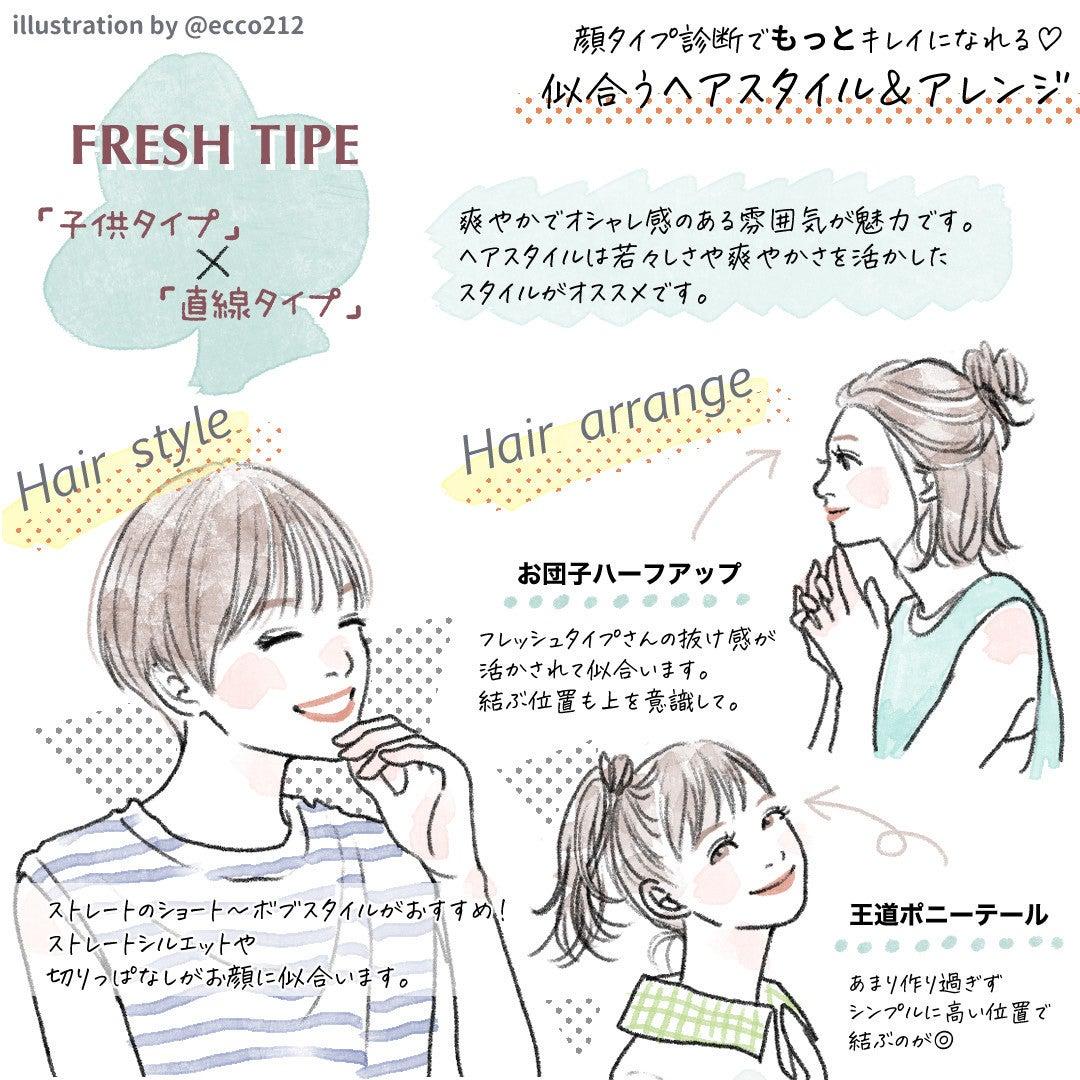 フレッシュ 顔 診断