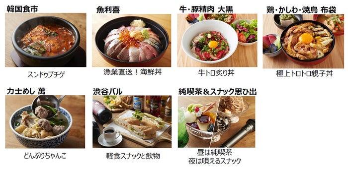 渋谷横丁/画像提供:浜倉的商店製作所