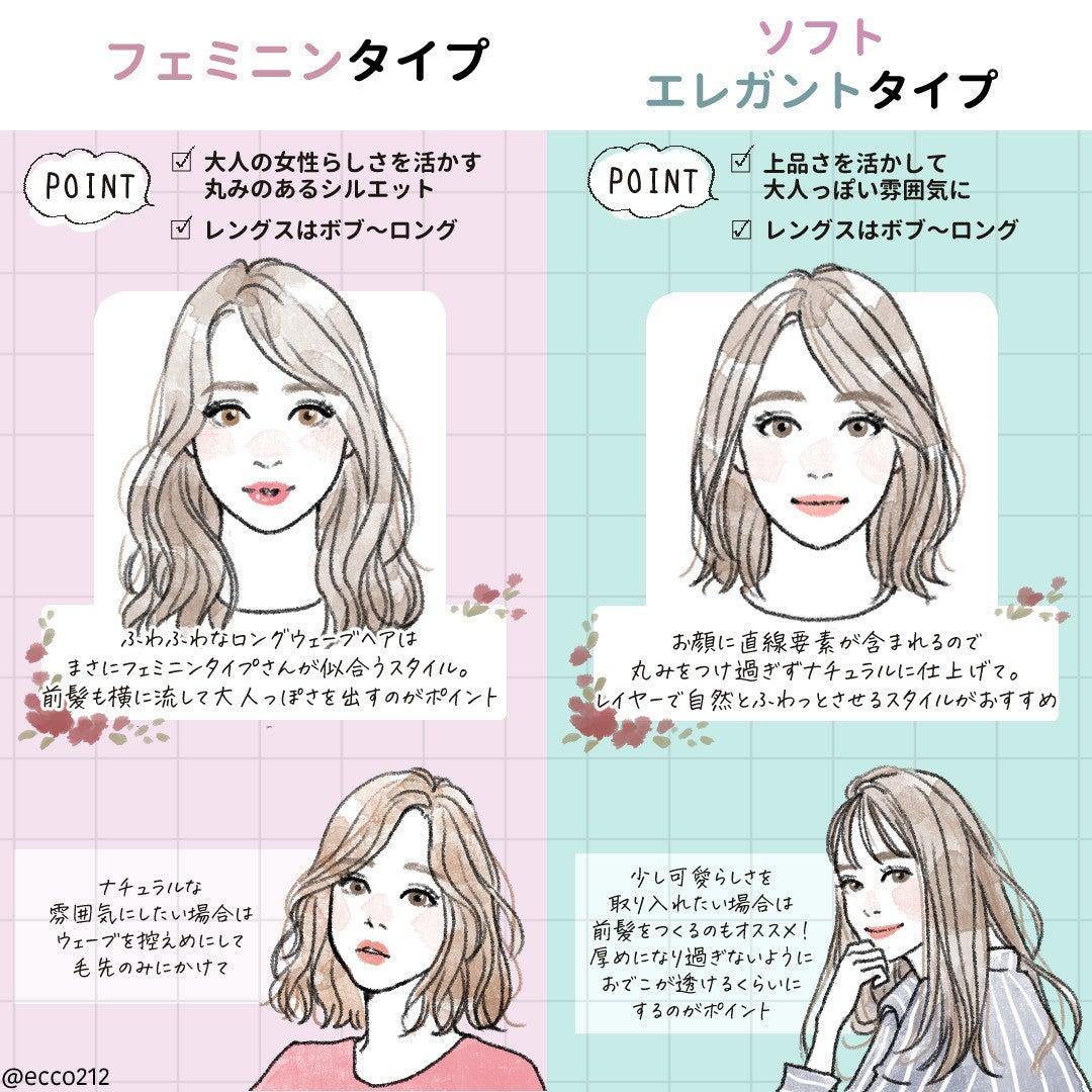 芸能人 キュート 顔 タイプ