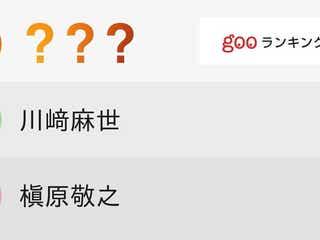 大阪出身と聞いて驚く有名人ランキング