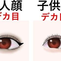 【顔タイプ別】デカ目メイク法を伝授!あなたは大人顔or子供顔?