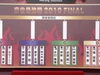 ファイナルの組み合わせが決定 現最強位・近藤誠一は全員プロの卓に/麻雀最強戦2019