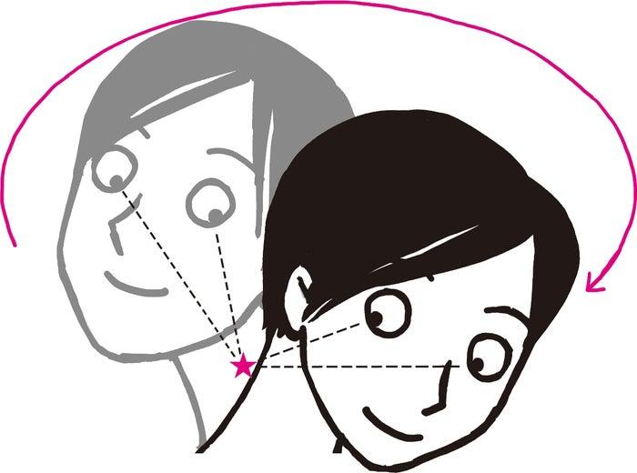 円を描くようにも動かす(C)松本奈緒美