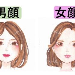 あなたは男顔or女顔?【顔タイプ別】整形級デカ目メイク
