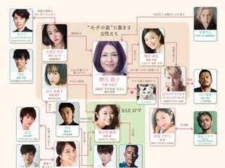 小泉今日子主演「食べる女」豪華男性キャスト発表