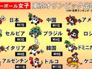 「東京チャレンジ2021」バレーボール 東京オリンピックガイド!女子編&女子バレーボールの注目の世界のエース紹介!
