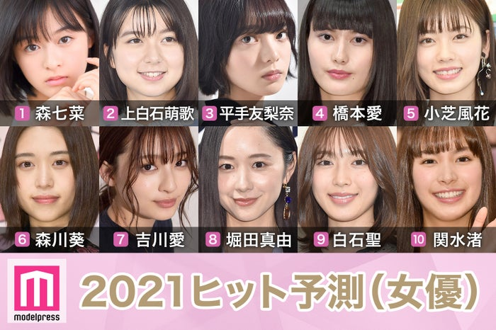 モデルプレスによる「2021ヒット予測」女優部門トップ10 (C)モデルプレス