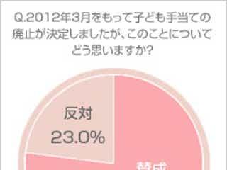 子どもがいない家庭には不公平? 77%の女性が、子ども手当の廃止に「賛成」
