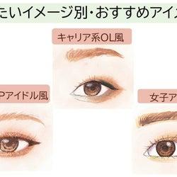 眉と目元をマネすれば可愛いくなれる♡なりたいイメージ別「おすすめ眉&アイメイク」3選