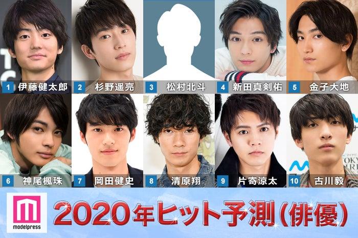 モデルプレスによる「2020ヒット予測」俳優部門トップ10 (C)モデルプレス