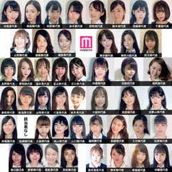「女子高生ミスコン2018」各都道府県代表者