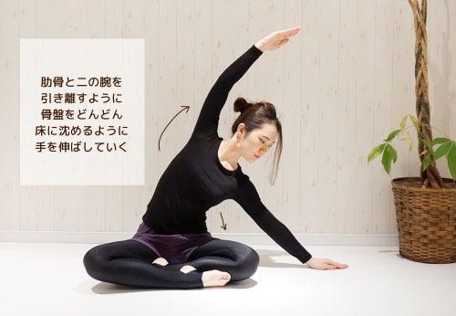 肋骨と二の腕を引き離すように骨盤をどんどん床に沈めるように手を伸ばしていく