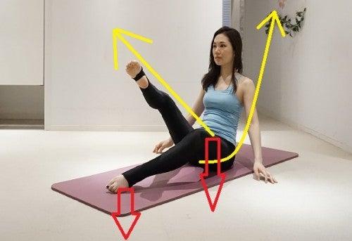 骨盤で床を押しながら、片足を曲げたままの状態で持ち上げます。お腹から持ち上げるように意識すると◎。