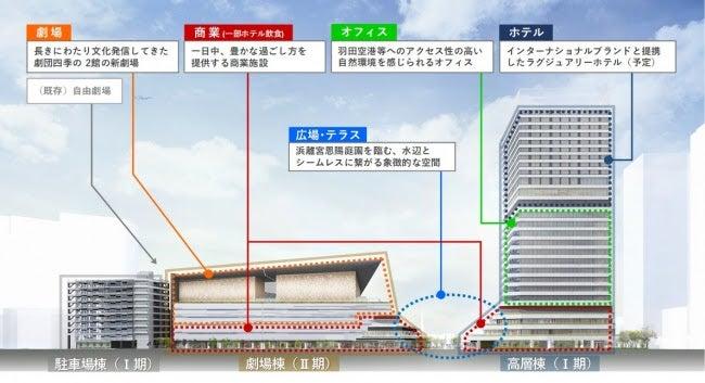 イメージパース (ゆりかもめ側立面図)/画像提供:東日本旅客鉄道