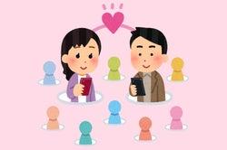 """モデルプレス - """"恋の出会い""""でSNSを利用するのは当たり前?SNSキッカケで人と会ったことある割合は…"""