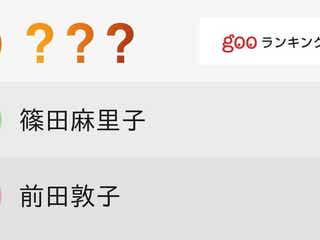 「AKB48卒業生」総選挙!応援しているのは誰?