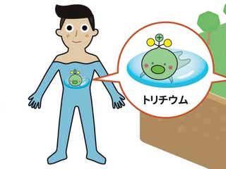 復興庁による「トリチウムキャラ」が波紋 福島県民に受け止めを聞いた