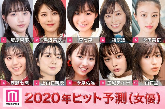 モデルプレスによる「2020ヒット予測」女優部門トップ10 (C)モデルプレス