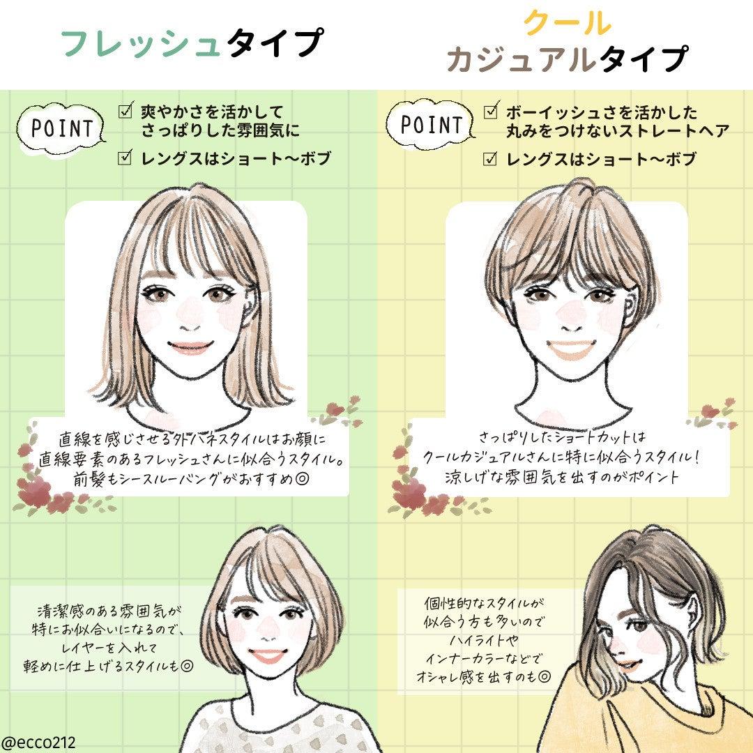髪型 アクティブ キュート