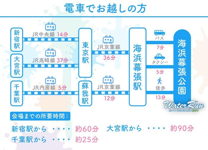 MAP/画像提供:Water Run Festival 2019運営事務局