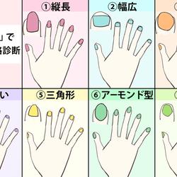 アナタはどんなタイプ?【爪の形】で分かる性格診断!