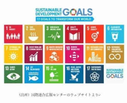 SDGsで企業の好感度アップ! 6割が取り組みを「好ましく思う」と回答