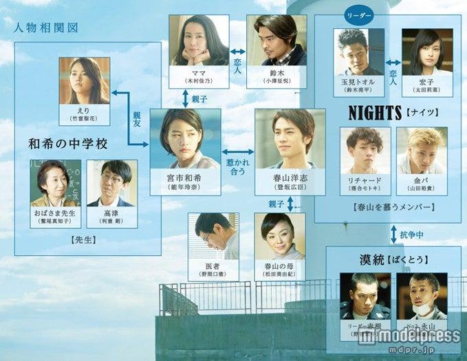能年玲奈主演「ホットロード」、主要キャスト発表(C)2014『ホットロード』製作委員会