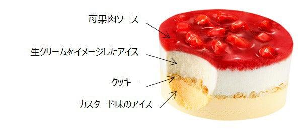 明治 エッセルスーパーカップ Sweet's 苺ショートケーキ