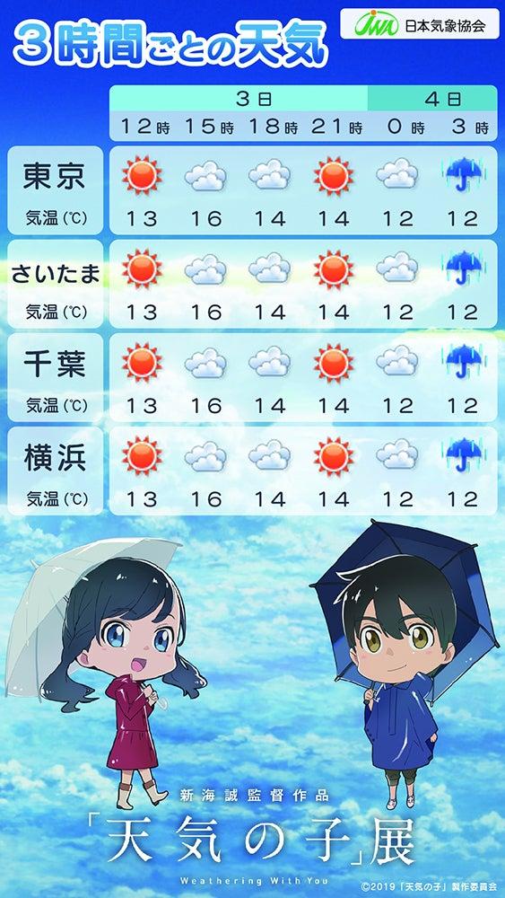 「天気の子」展オリジナル天気予報(C)2019「天気の子」製作委員会
