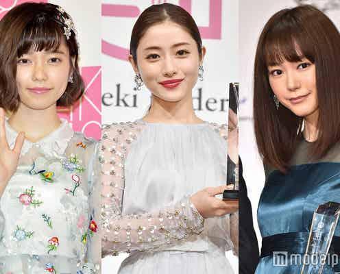「世界で最も美しい顔100人」発表 日本人トップは石原さとみ