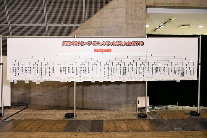 「AKB48グループユニットじゃんけん大会2018」トーナメント表(C)AKS