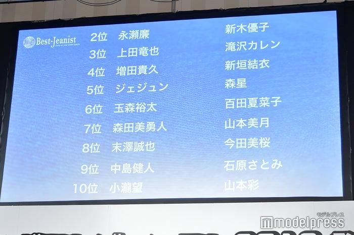 「ベストジーニスト2018」TOP10(C)モデルプレス