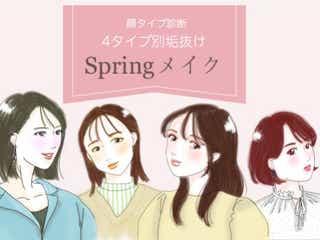 あなたはどのタイプ?マネしたら可愛くなれる♡4つの顔タイプ別「垢抜け春メイク」のコツ