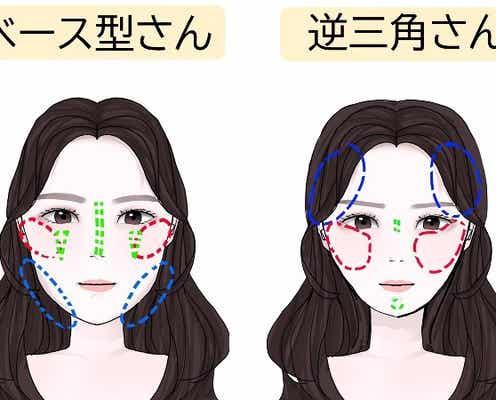 顔の形を意識するだけで整形級に変わる♡ベース型さん・逆三角さんの可愛く見える錯覚メイク