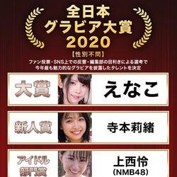 「全日本グラビア大賞2020」受賞結果